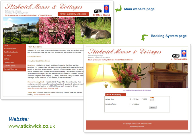 Stickwick Manor and Cottages - Case Study
